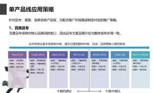 竞价托管-单产品线应用策略
